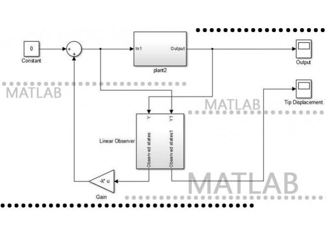 پروژه طراحی کنترل کننده برای میراسازی ارتعاشات تیر یکسرگیردار اویلر- برنولی با روش شبکه های عصبی مصنوعی در زبان برنامه نویسی MATLAB و به همراه فیلم آموزشی زبان برنامه نویسی MATLAB