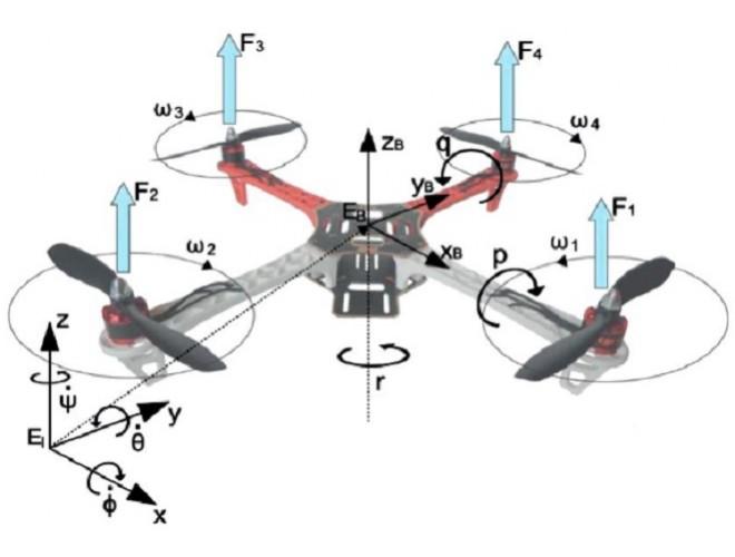 پروژه مدلسازی و کنترل ربات کوادروتور با استفاده از کنترل مقاوم بهینه با MATLAB + فیلم