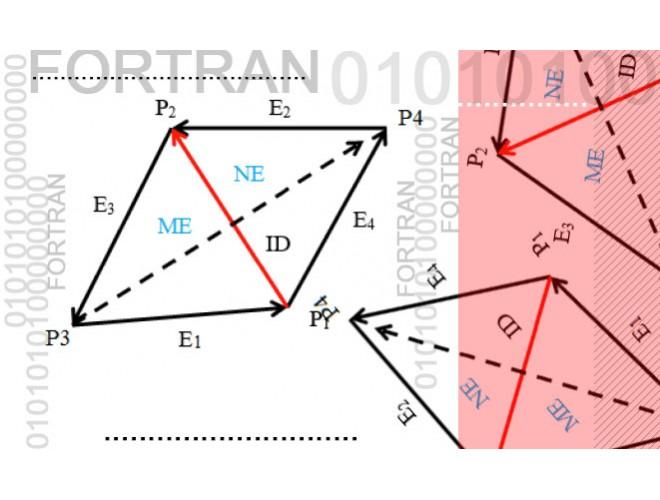 پروژه برنامه دلانی کردن و بهبود کیفیت شبکه به روش ریزکردن المان با استفاده از نرم افزار فرترن