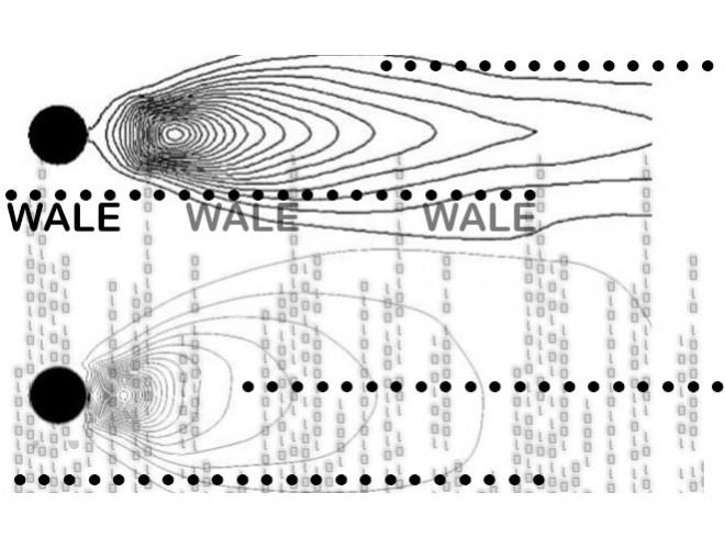پروژه تحلیل جریان مغشوش سهبعدی با شبیهسازی گردابههای بزرگ با مقیاسهای زیر شبکهای WALE با فرترن